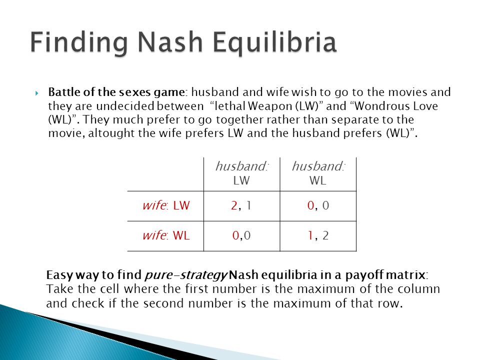 Finding Nash Equilibria