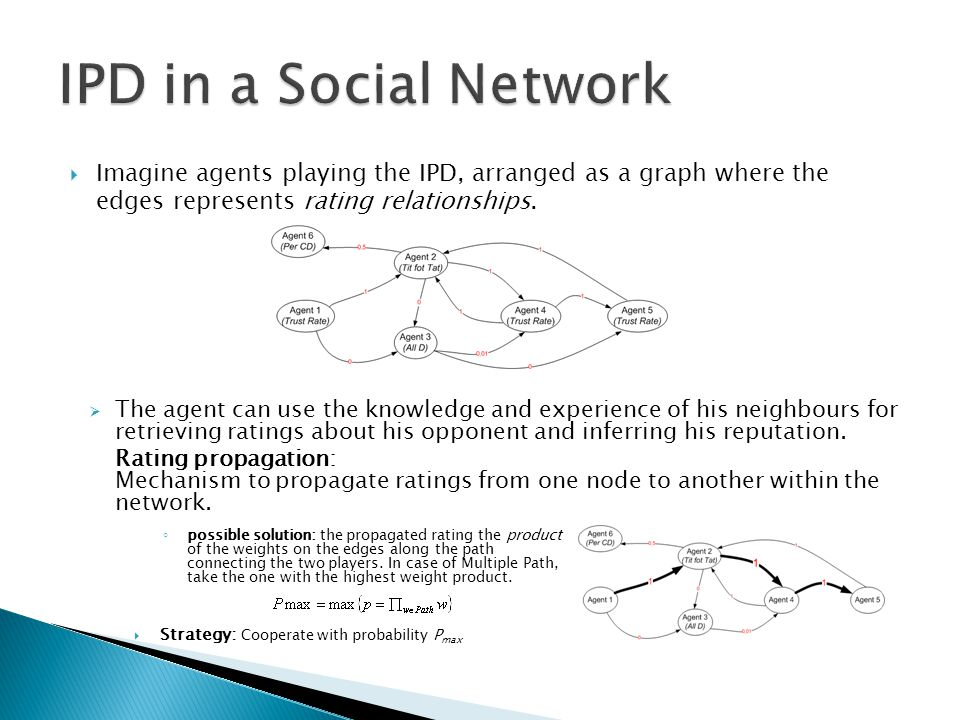 IPD in a Social Network Imagine agents playing the IPD, arranged as a graph where the edges represents rating relationships.