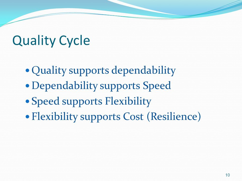 Quality Cycle Quality supports dependability
