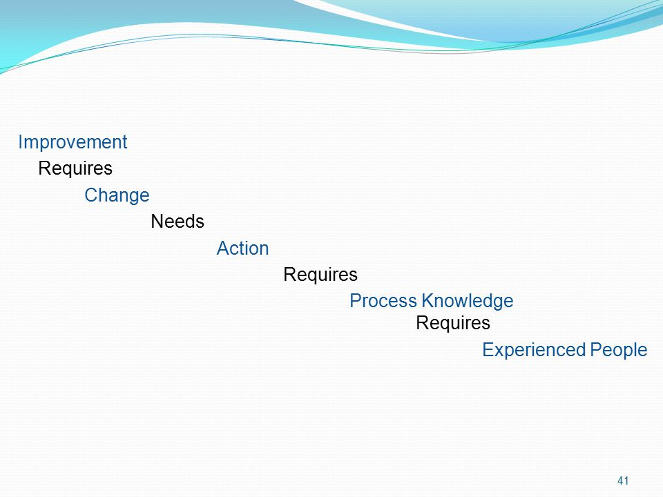 Improvement Requires Change Needs Action Process Knowledge Requires Experienced People