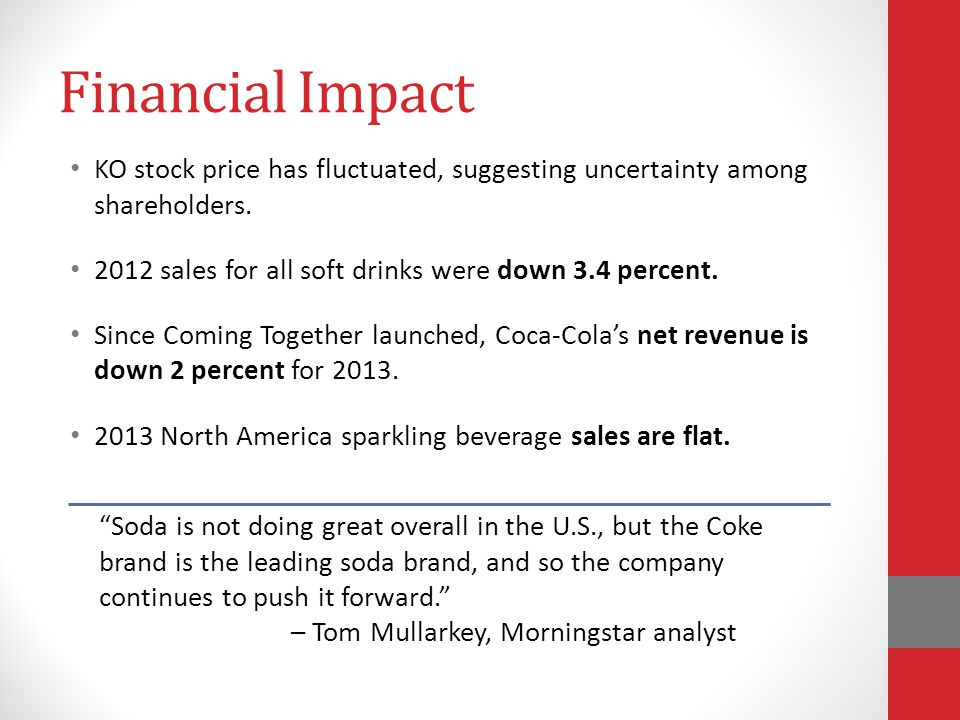 Financial Impact KO stock price has fluctuated, suggesting uncertainty among shareholders. 2012 sales for all soft drinks were down 3.4 percent.