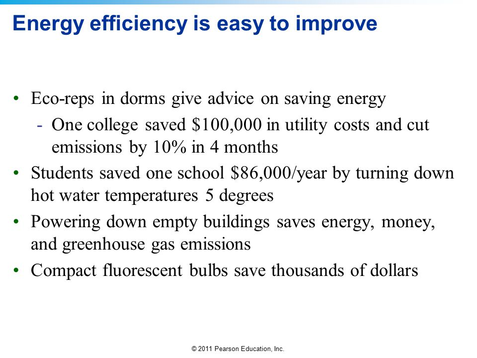Energy efficiency is easy to improve