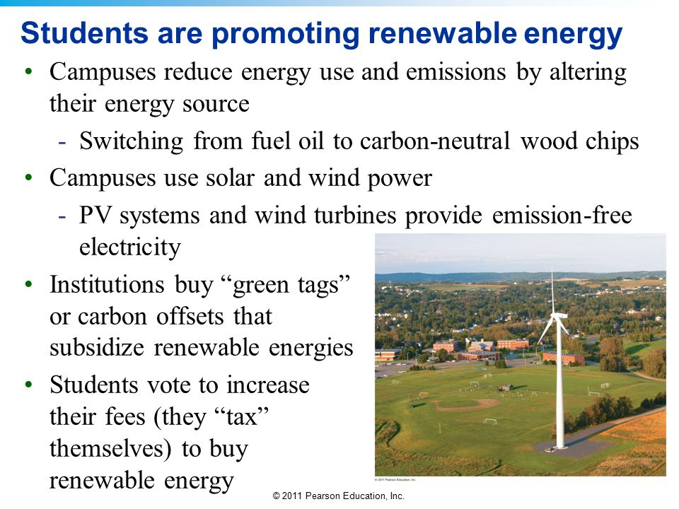 Students are promoting renewable energy