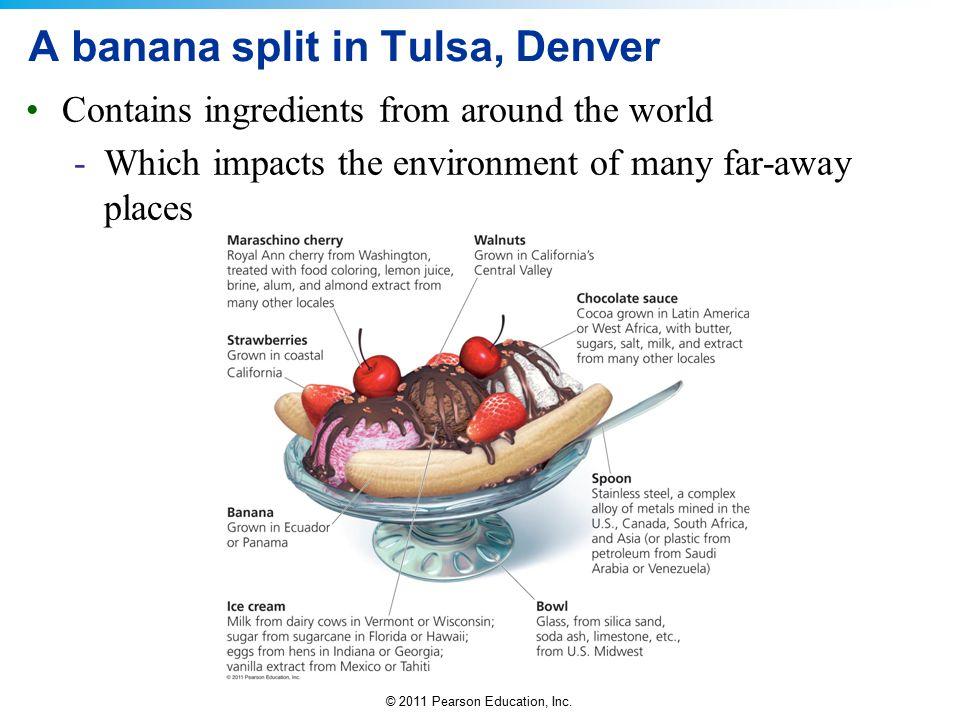 A banana split in Tulsa, Denver