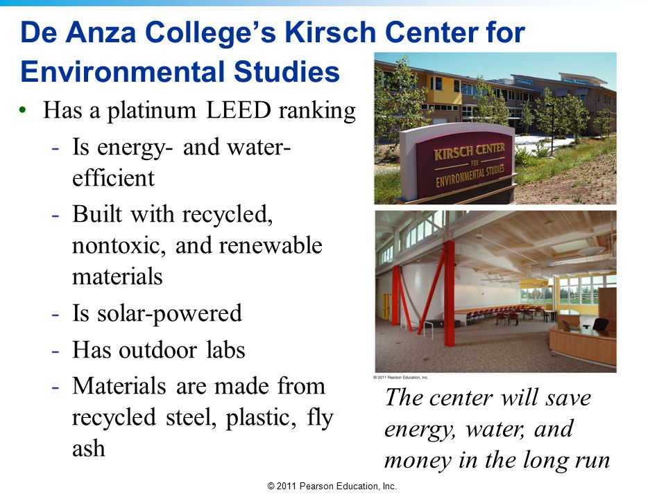De Anza College's Kirsch Center for Environmental Studies