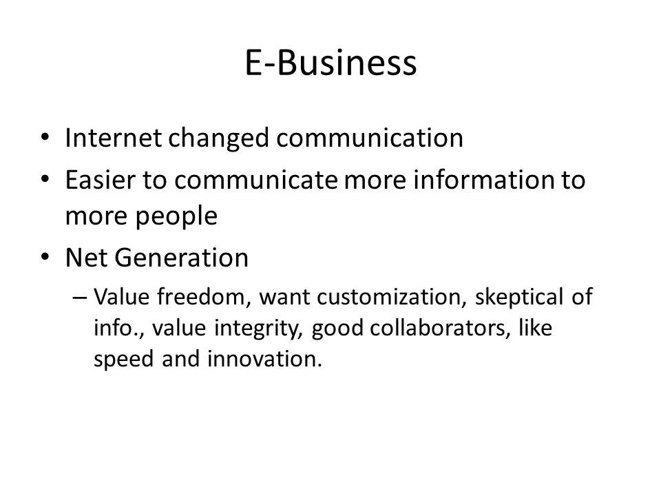 E-Business Internet changed communication