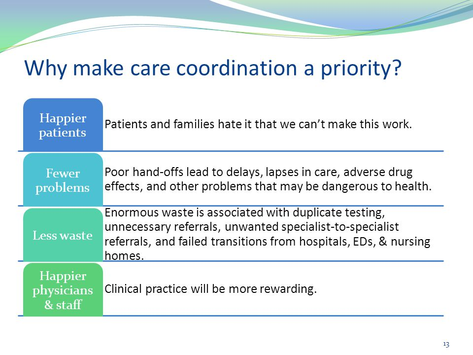 Why make care coordination a priority