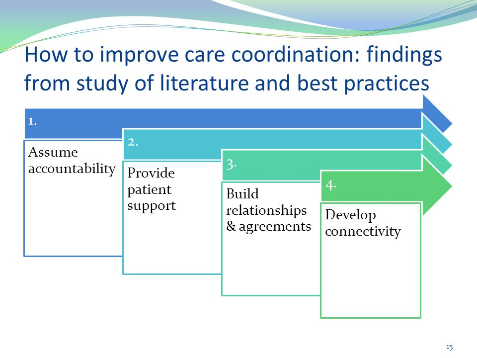 How to improve care coordination: findings from study of literature and best practices