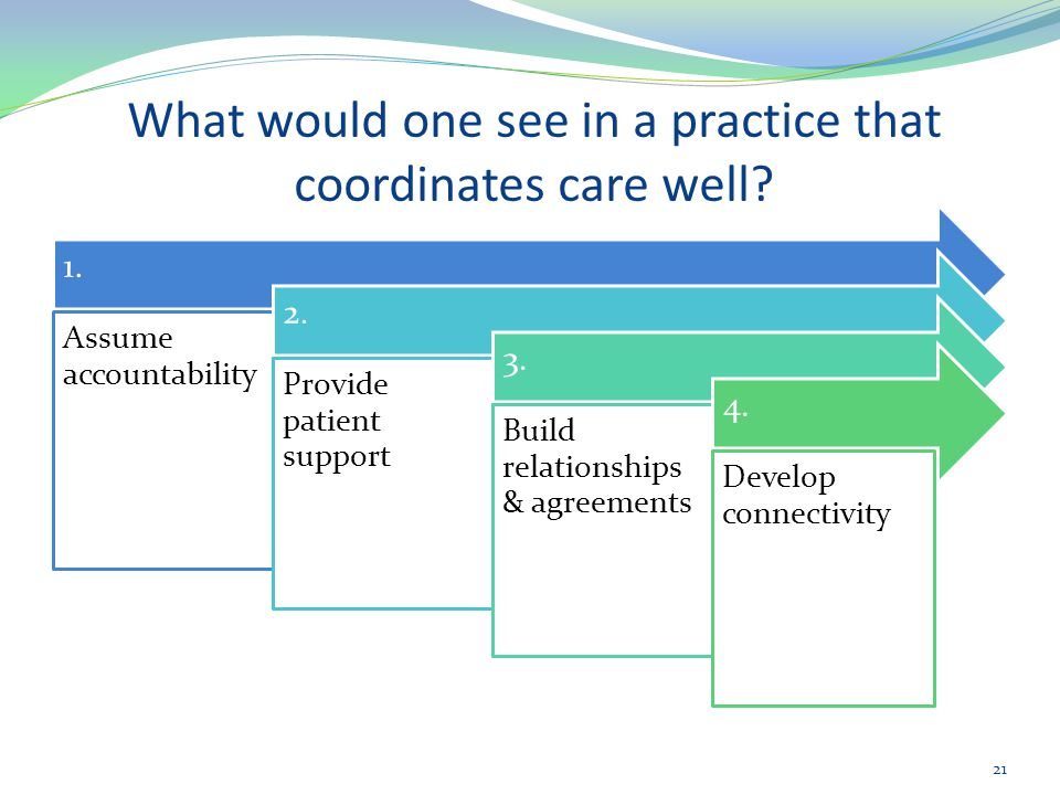 What would one see in a practice that coordinates care well