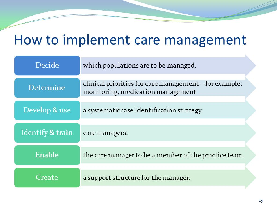 How to implement care management