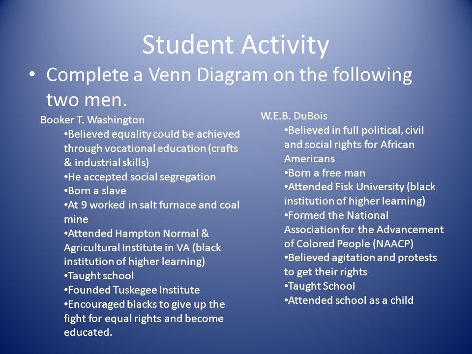 Student Activity Complete a Venn Diagram on the following two men.