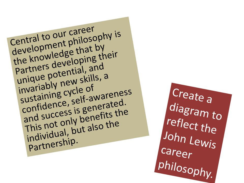 Create a diagram to reflect the John Lewis career philosophy.