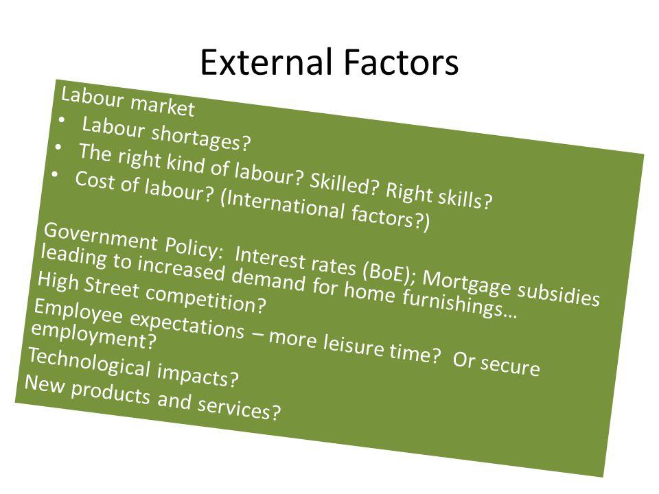 External Factors Labour market Labour shortages