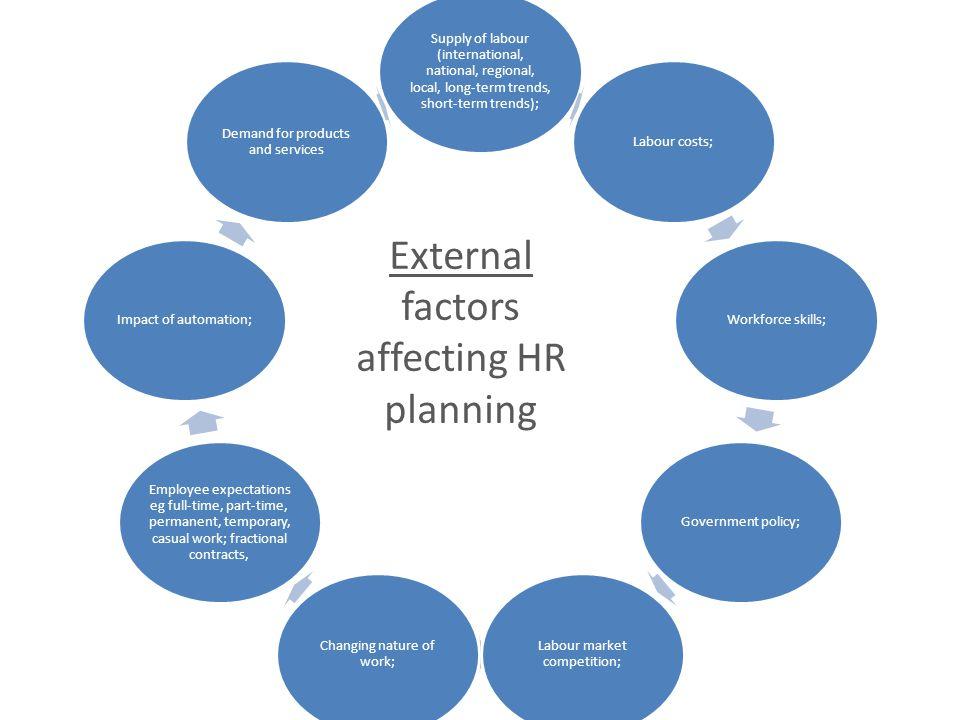 External factors affecting HR planning