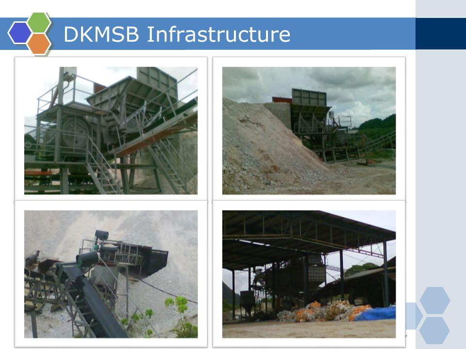 DKMSB Infrastructure www.dkmsb.com.my