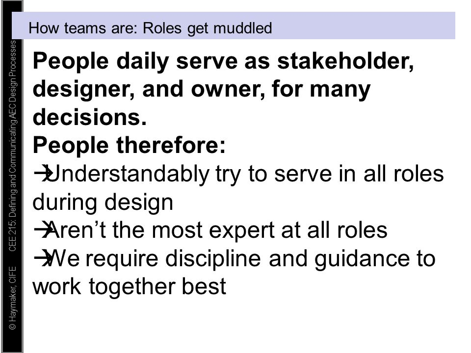 How teams are: Roles get muddled