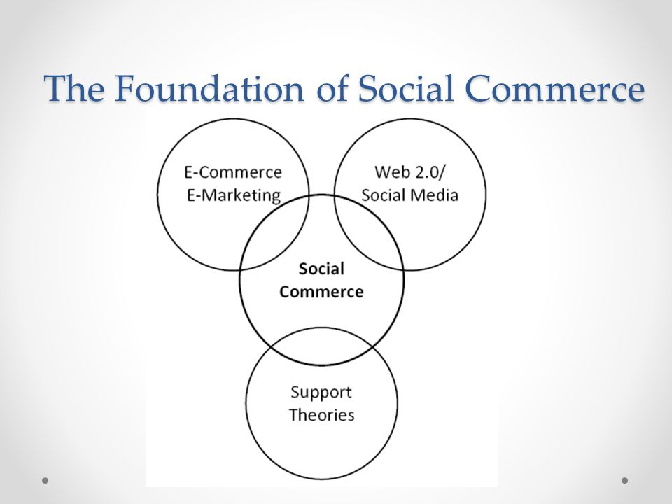 The Foundation of Social Commerce