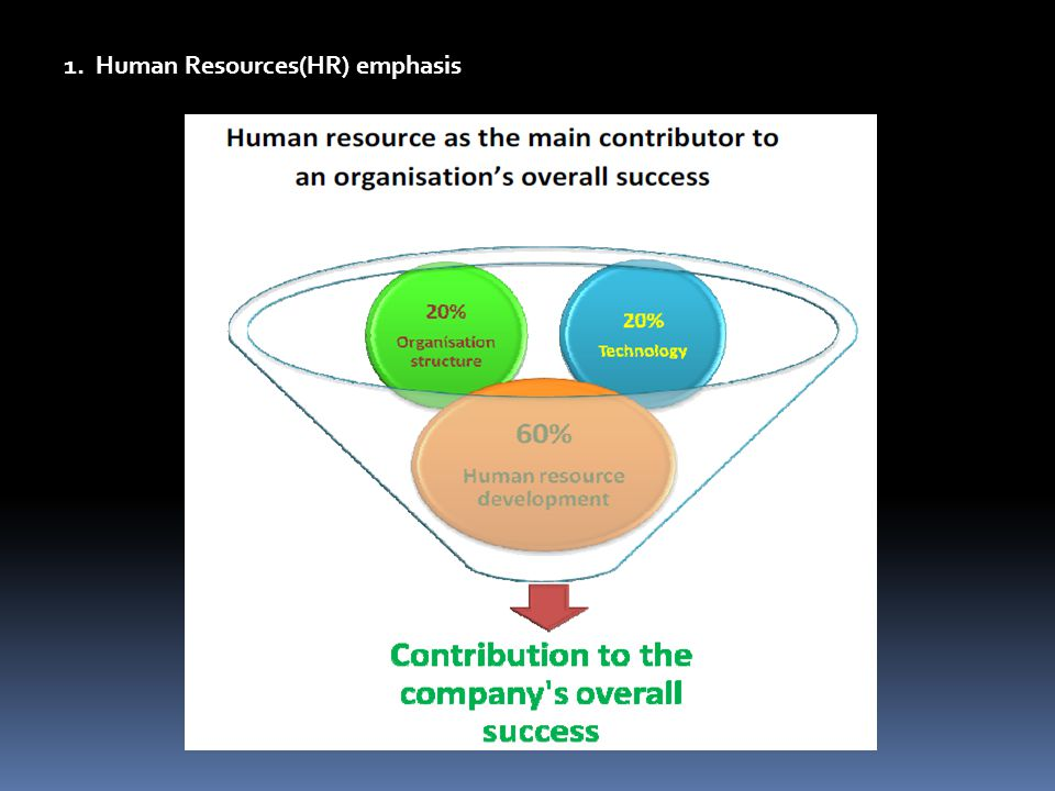 1. Human Resources(HR) emphasis