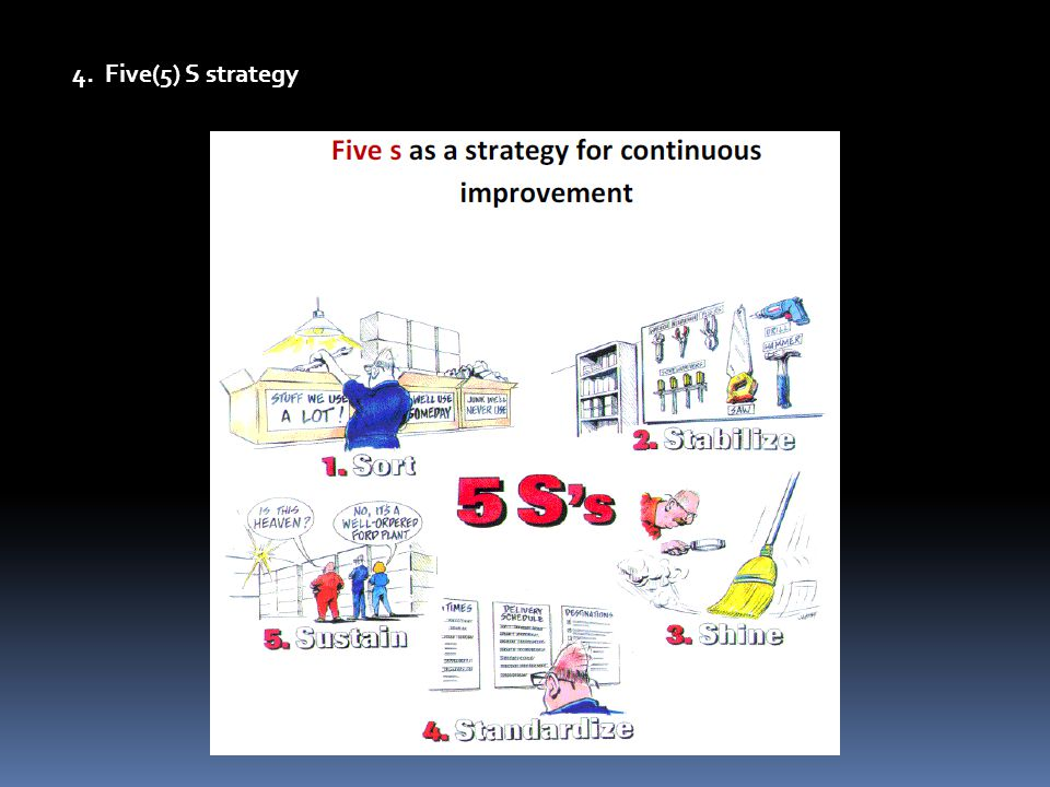 4. Five(5) S strategy
