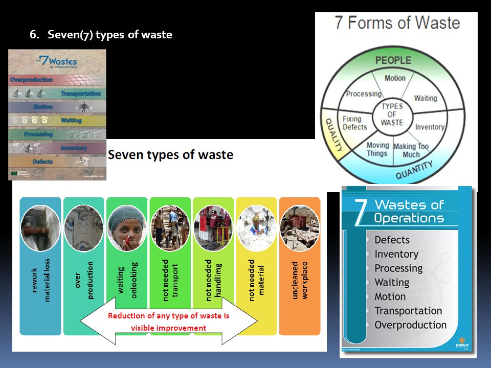 6. Seven(7) types of waste