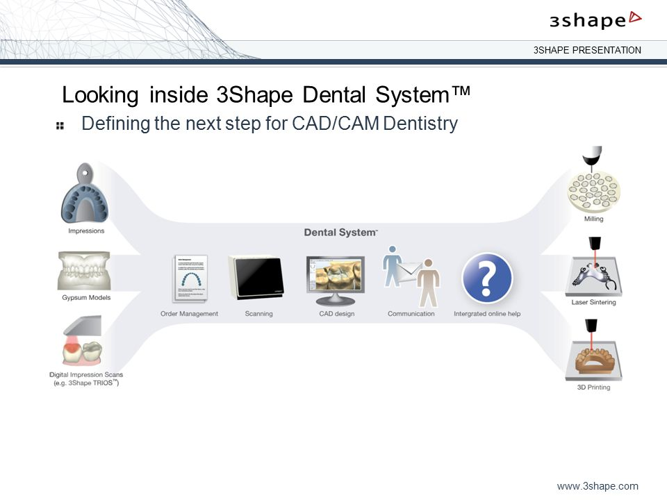 Looking inside 3Shape Dental System™