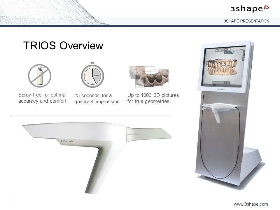 TRIOS Overview Spray-free for optimal accuracy and comfort