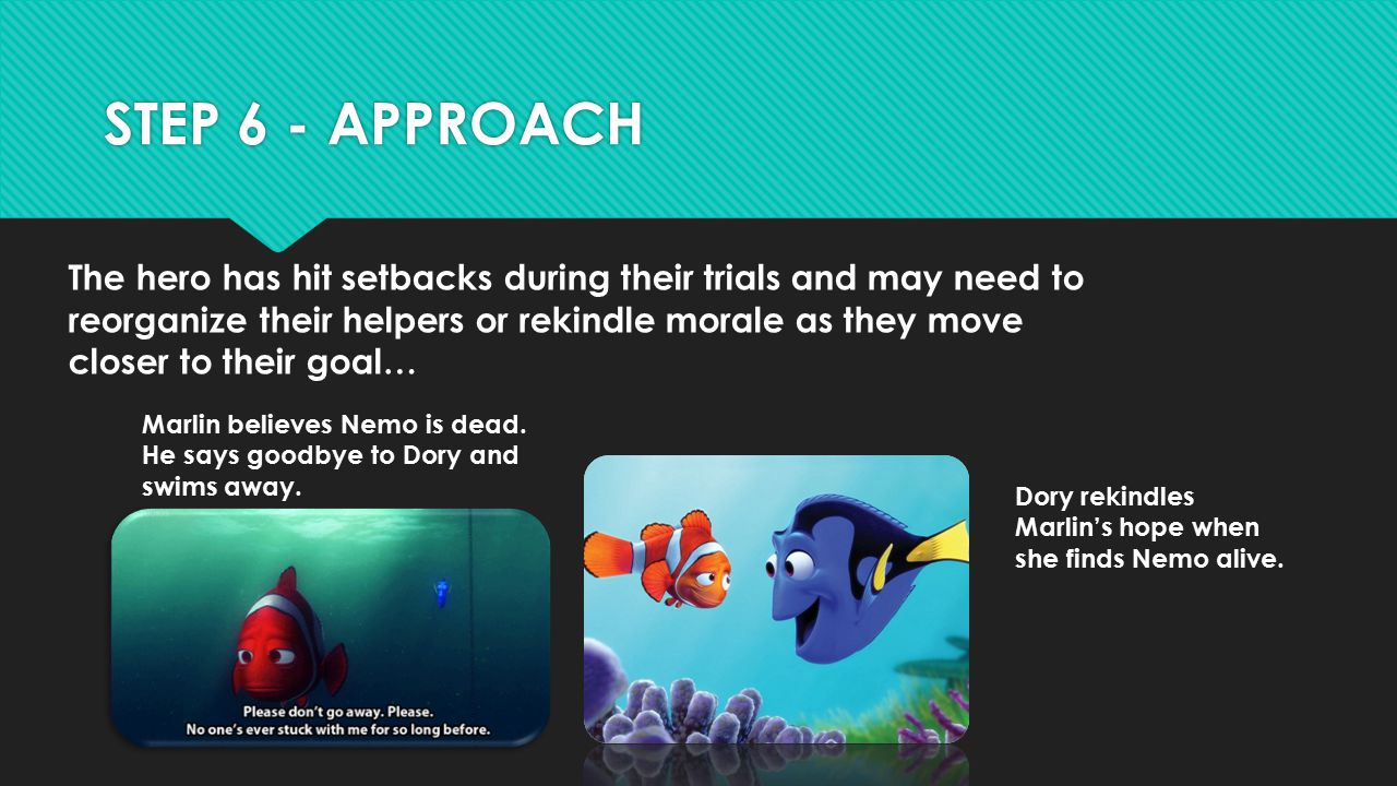 cycle of the hero finding nemo Detailed hero's journey ppt: jung & campbell monomyth cycle w prior knowledge of what makes a hero disney film finding nemo ~ how it fits the hero.