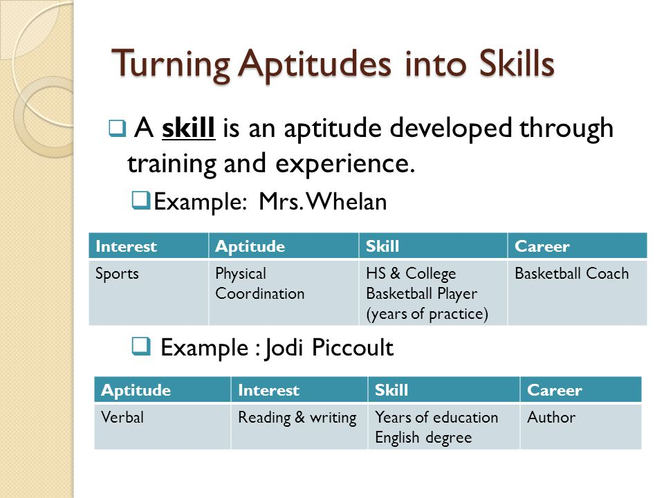 Turning Aptitudes into Skills
