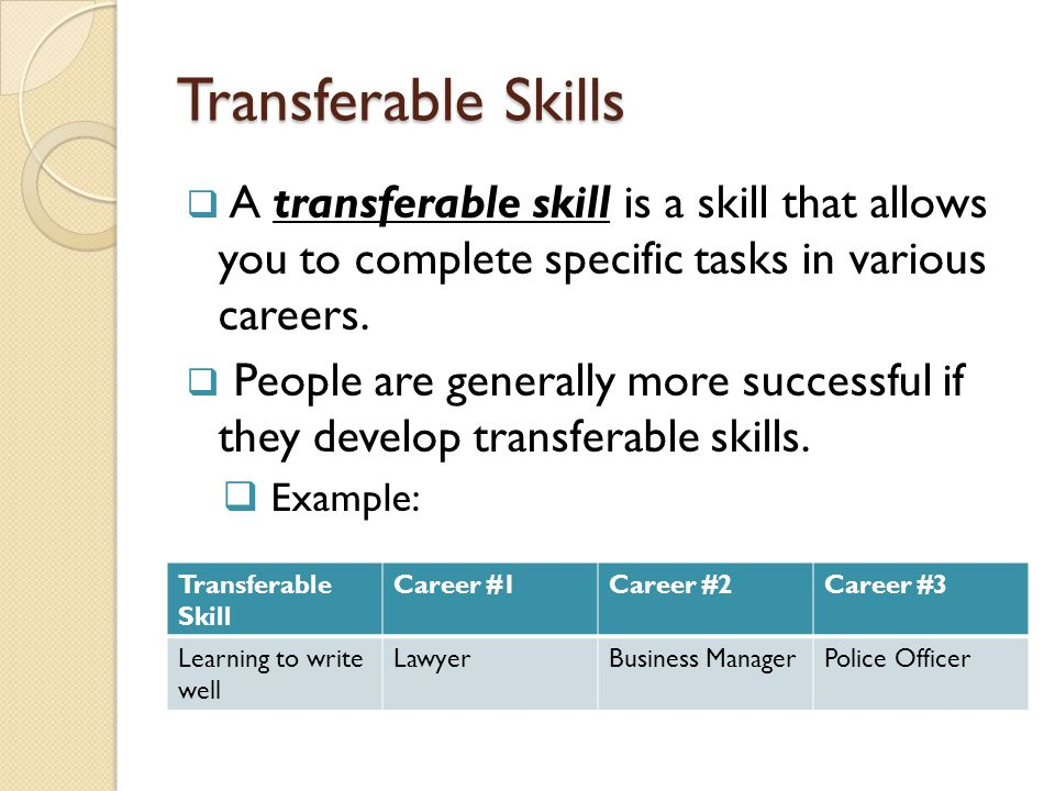 Transferable Skills A transferable skill is a skill that allows you to complete specific tasks in various careers.