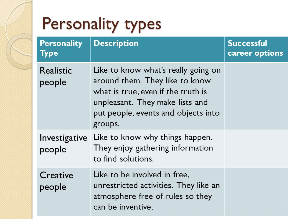 Personality types Realistic people Investigative people