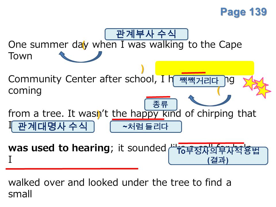 Page 139 관계부사 수식 ( One summer day when I was walking to the Cape Town