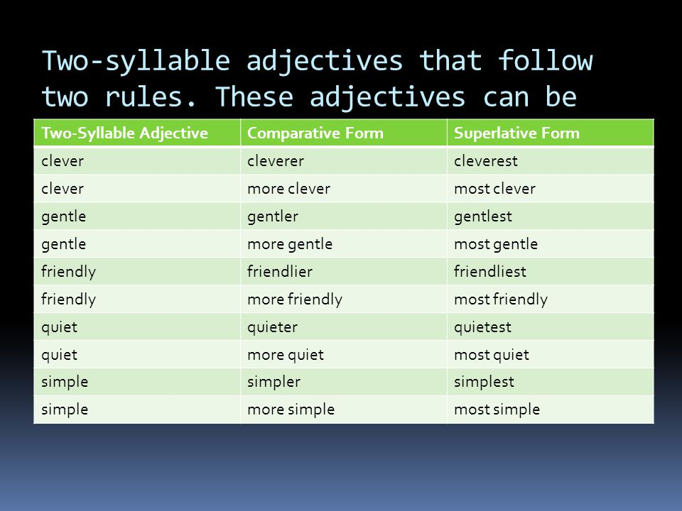 Two-syllable adjectives that follow two rules