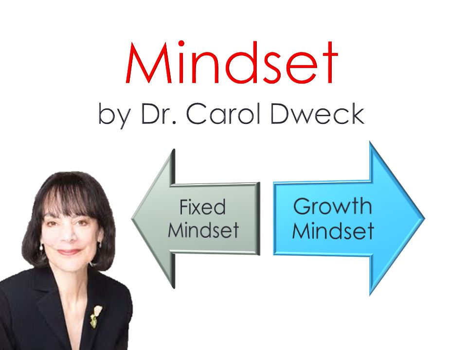 Mindset by Dr. Carol Dweck Fixed Mindset Growth Mindset