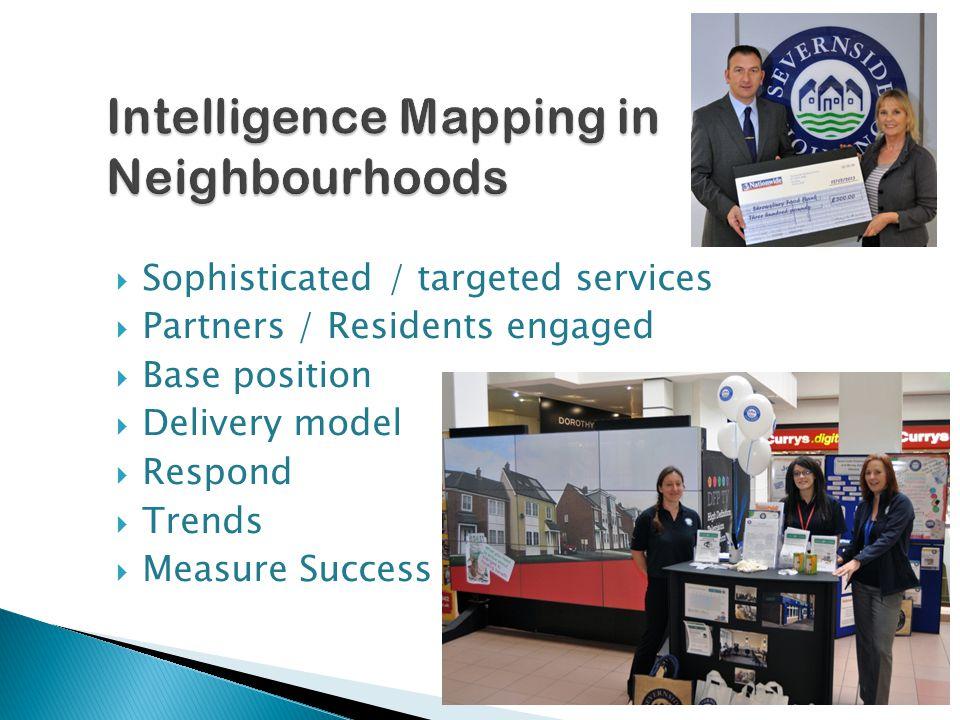 Intelligence Mapping in Neighbourhoods