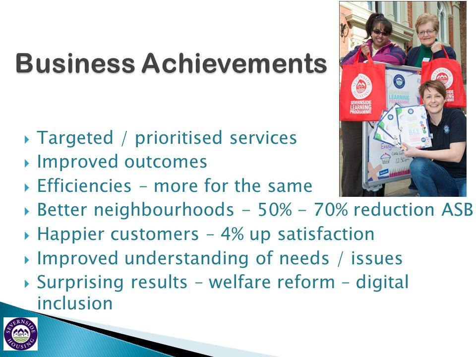 Business Achievements