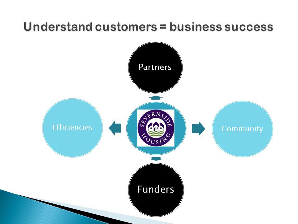 Understand customers = business success