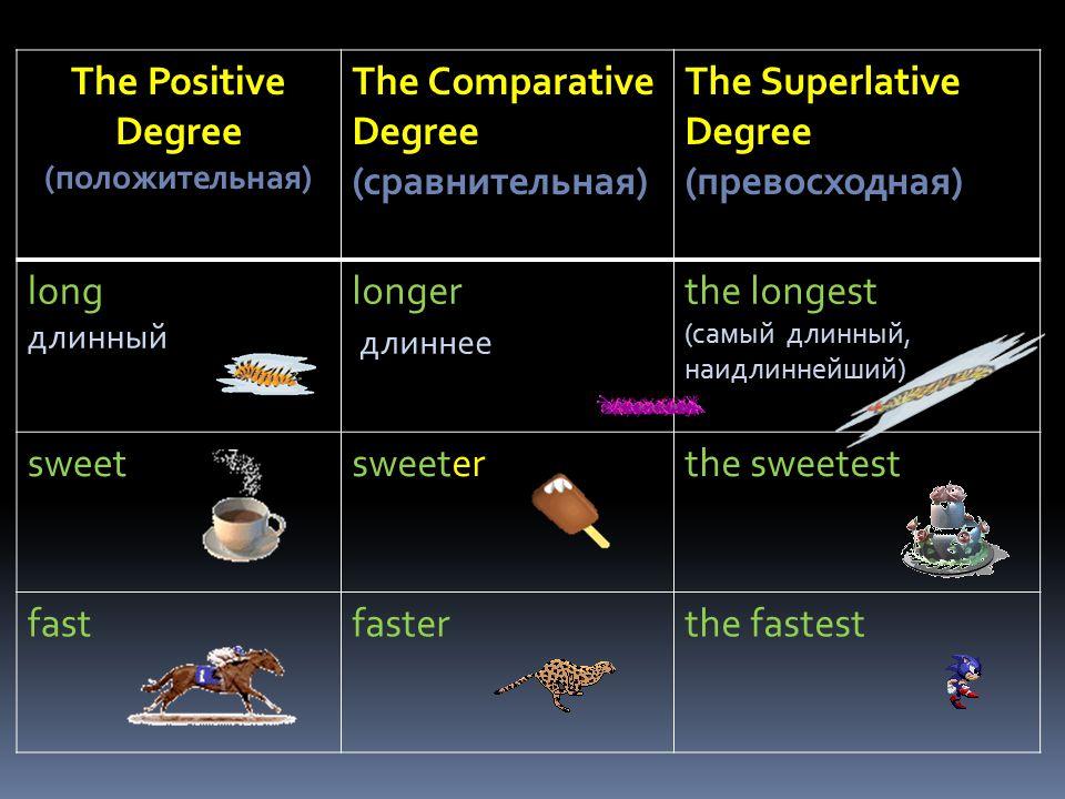 The Positive Degree (положительная)