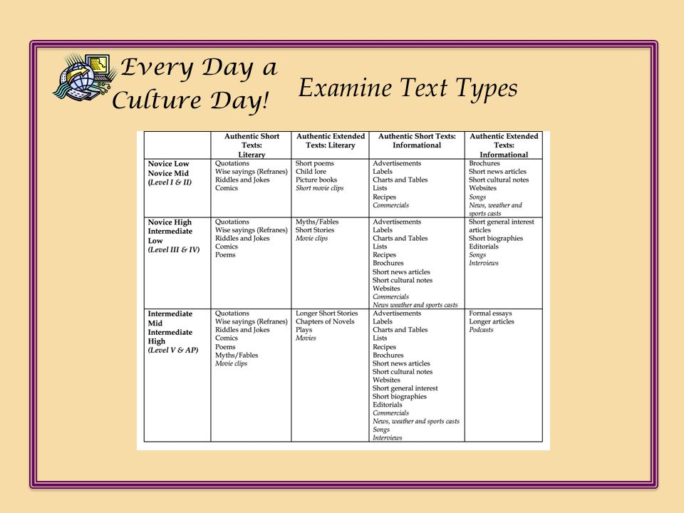 Every Day a Culture Day! Examine Text Types