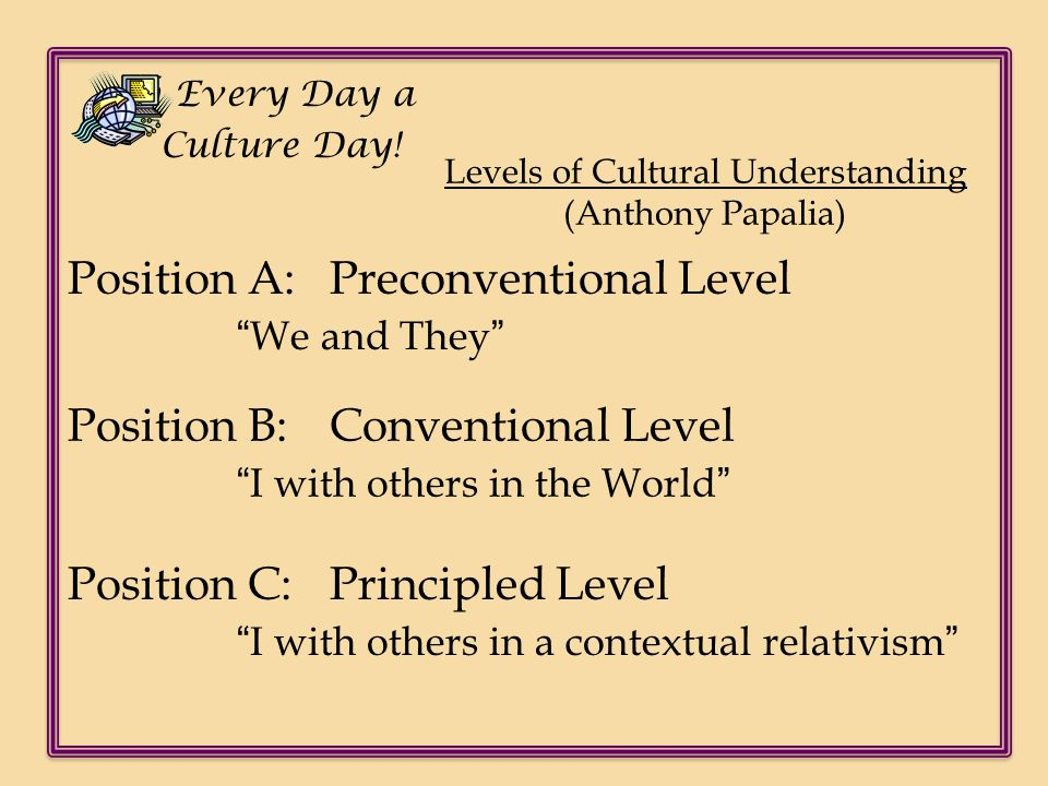 Levels of Cultural Understanding (Anthony Papalia)