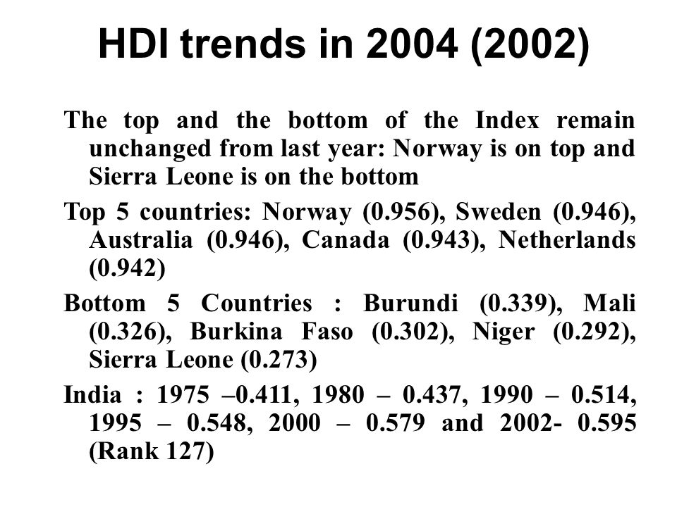 HDI trends in 2004 (2002) The top and the bottom of the Index remain unchanged from last year: Norway is on top and Sierra Leone is on the bottom.