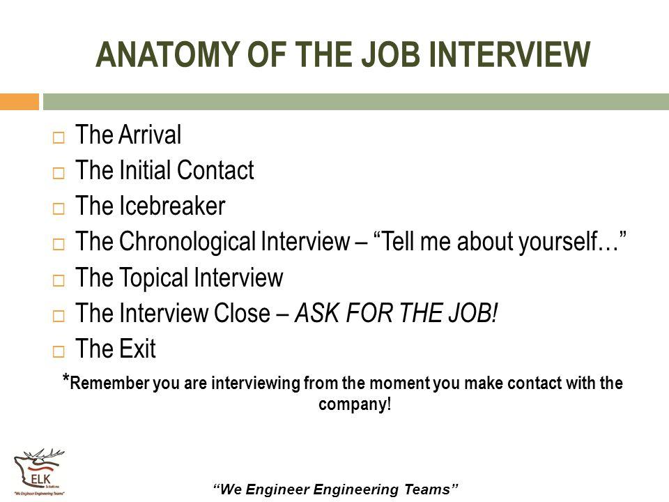 ANATOMY OF THE JOB INTERVIEW