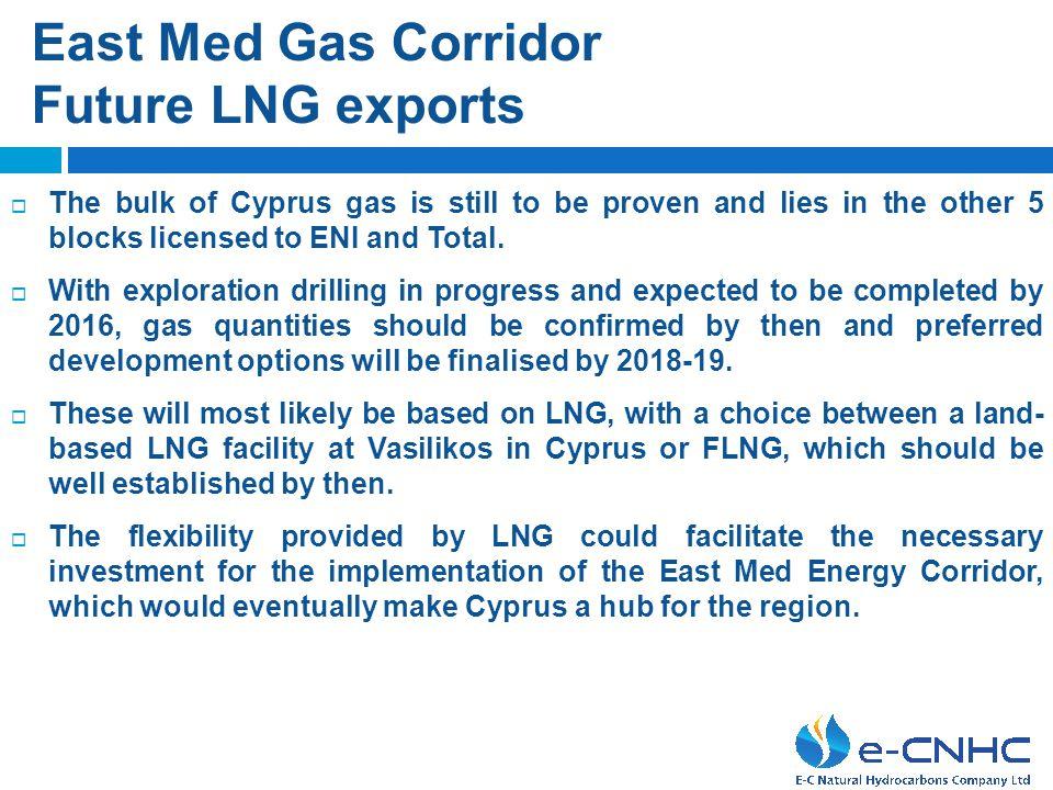 East Med Gas Corridor Future LNG exports