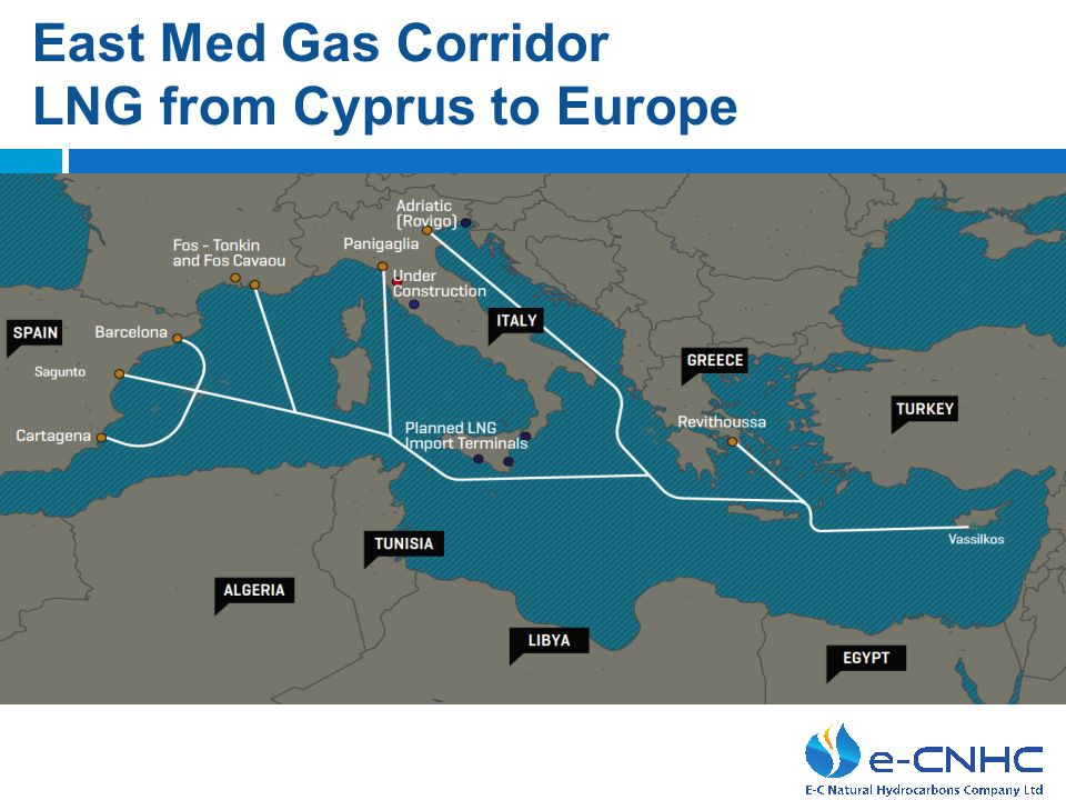 East Med Gas Corridor LNG from Cyprus to Europe