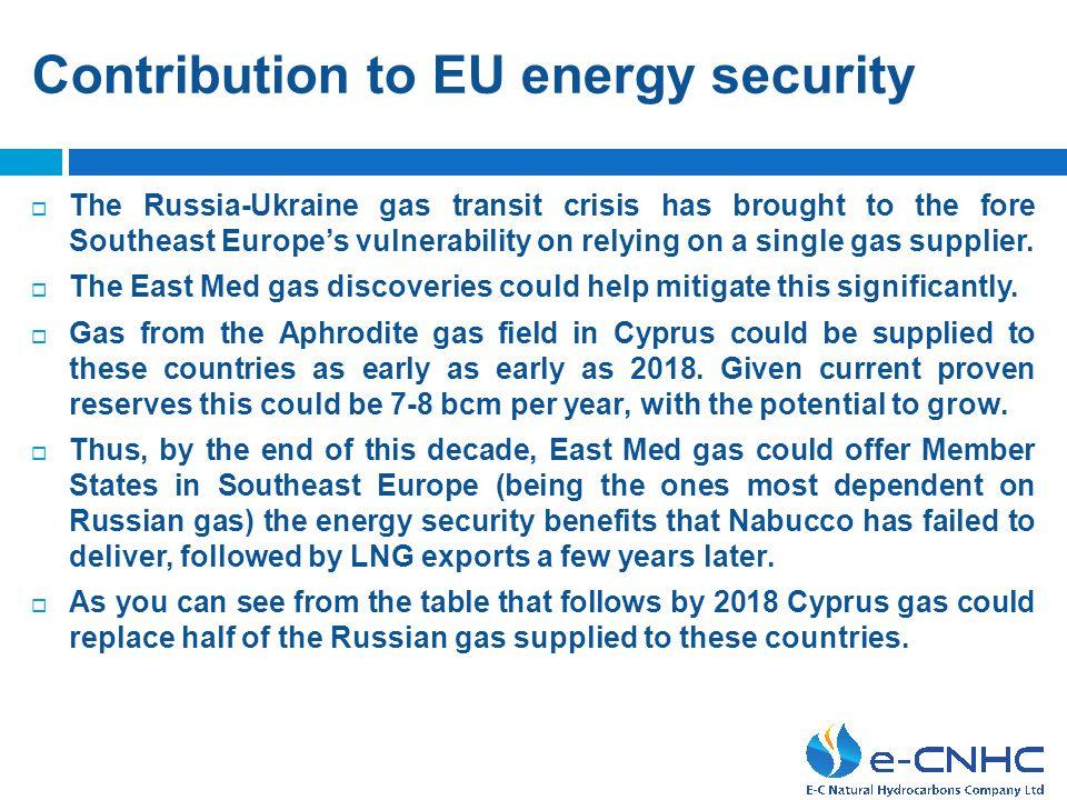 Contribution to EU energy security