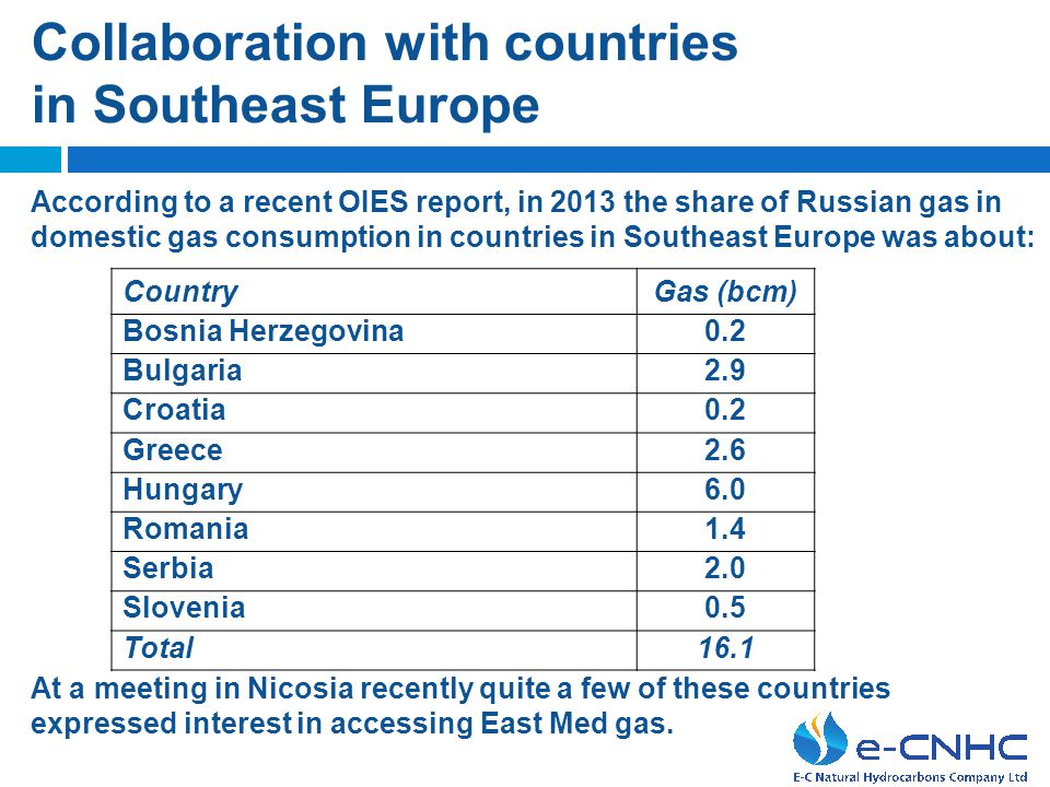 Collaboration with countries in Southeast Europe