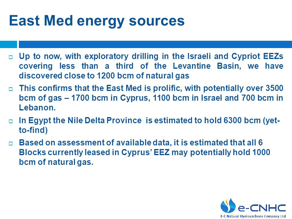 East Med energy sources