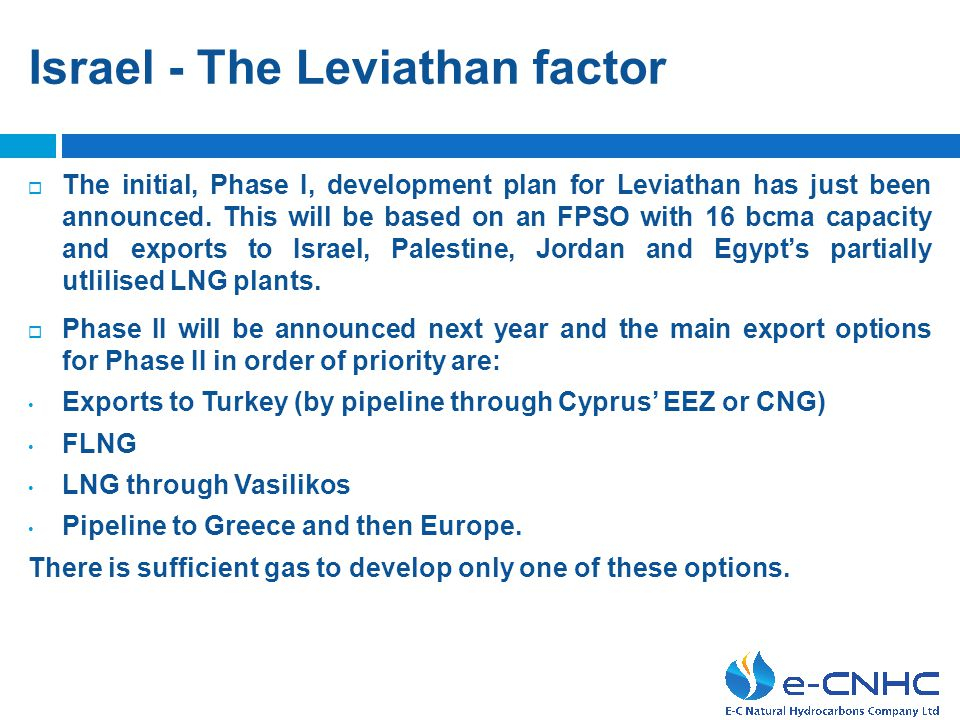 Israel - The Leviathan factor