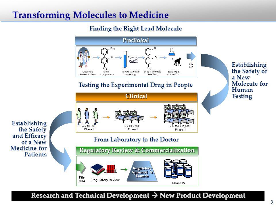 Transforming Molecules to Medicine