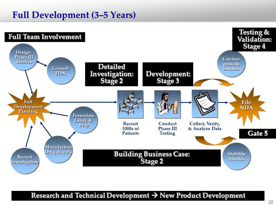 Full Development (3–5 Years)