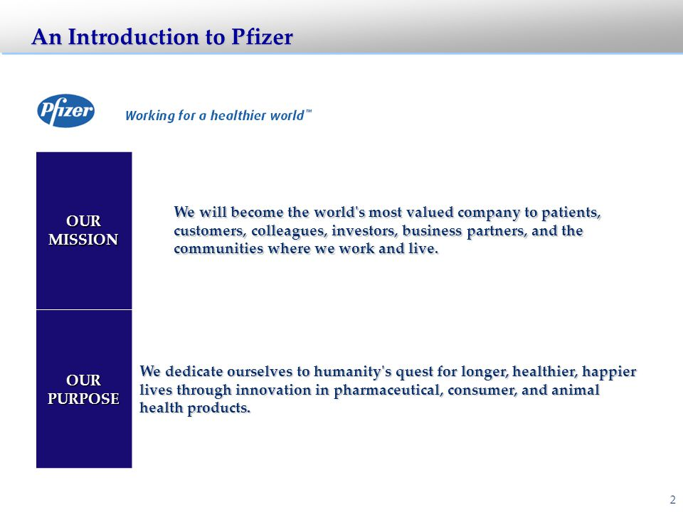 Pfizer Research and Development: Commitment